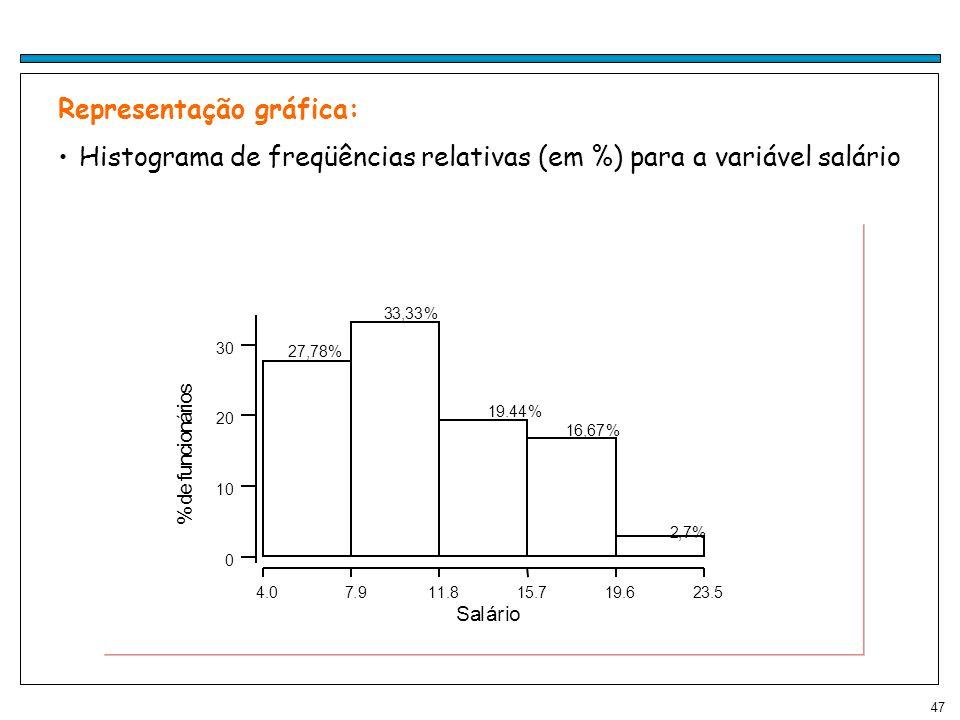 47 Representação gráfica: Histograma de freqüências relativas (em %) para a variável salário 4.07.911.815.719.623.5 0 10 20 30 Salário % d e f u n c i