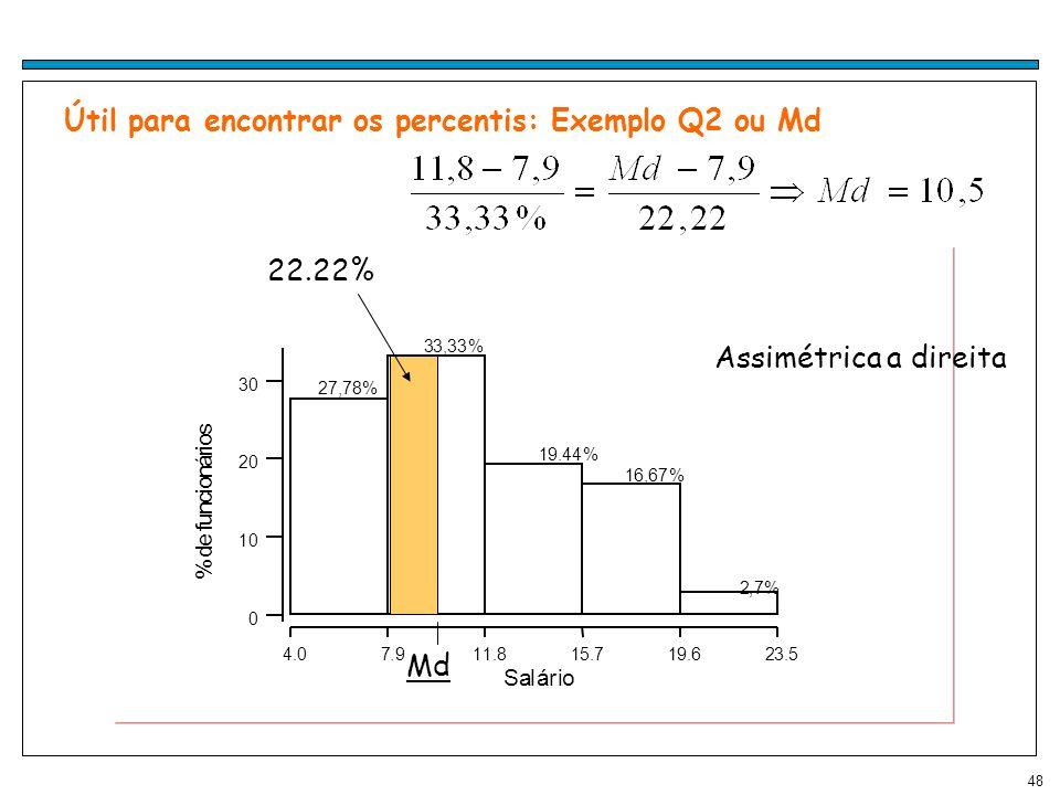 48 Útil para encontrar os percentis: Exemplo Q2 ou Md 4.07.911.815.719.623.5 0 10 20 30 Salário % d e f u n c i o n á r i o s 19.44% 16,67% 2,7% 27,78