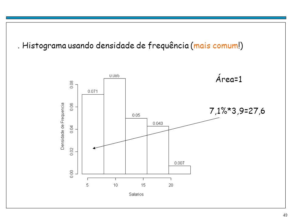 49. Histograma usando densidade de frequência (mais comum!) Área=1 7,1%*3,9=27,6