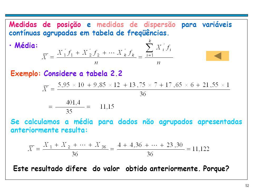 52 Medidas de posição e medidas de dispersão para variáveis contínuas agrupadas em tabela de freqüências. Média: Este resultado difere do valor obtido