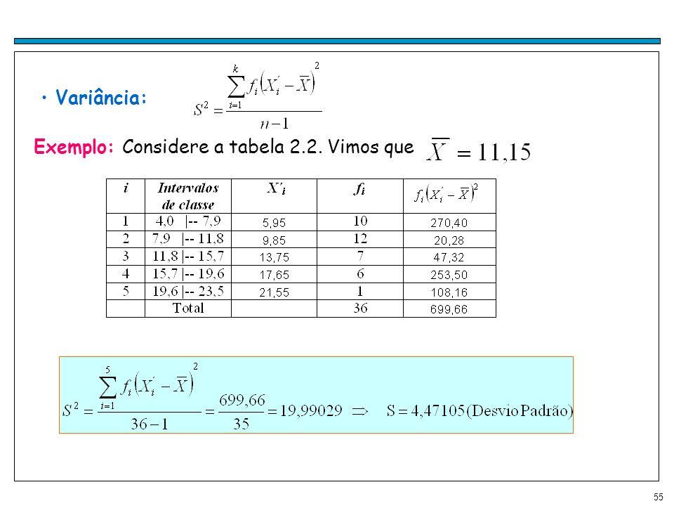 55 Variância: Exemplo: Considere a tabela 2.2. Vimos que