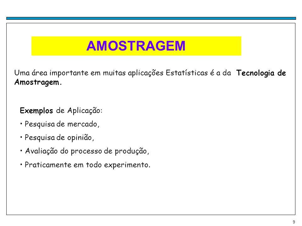 9 AMOSTRAGEM Uma área importante em muitas aplicações Estatísticas é a da Tecnologia de Amostragem. Exemplos de Aplicação: Pesquisa de mercado, Pesqui