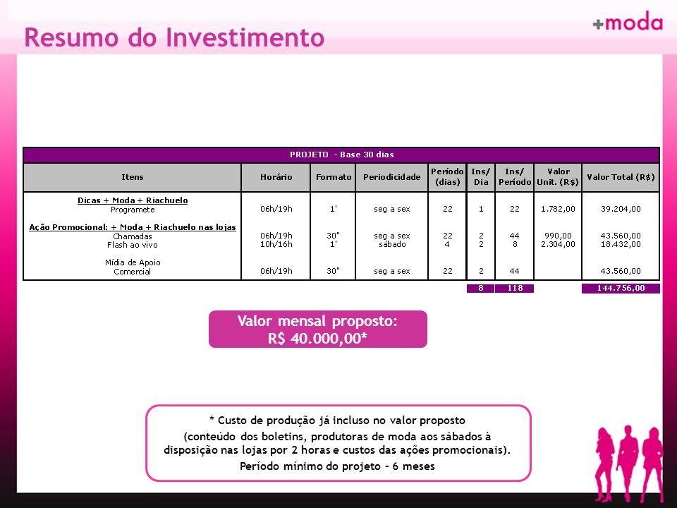 Resumo do Investimento Valor mensal proposto: R$ 40.000,00* * Custo de produção já incluso no valor proposto (conteúdo dos boletins, produtoras de mod
