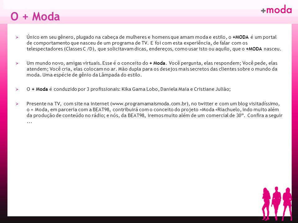 Estratégia Dicas + Moda + Riachuelo + Moda, + Riachuelo nas lojas Comercial 30 Mídia Avulsa Ações nos PDVs Conteúdo de Moda na Programação da Rádio