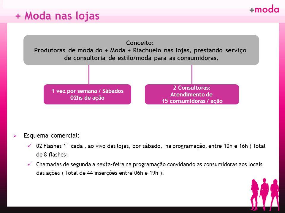 Mídia Avulsa Além de toda carga de mídia apresentada, o projeto oferece ainda uma mídia de sustentação, dando maior visibilidade à marca Citycol e aumentando a eficácia das ações em questão: 44 Comercias de 30 / mês Segunda a Sexta; De 06 às 19h.