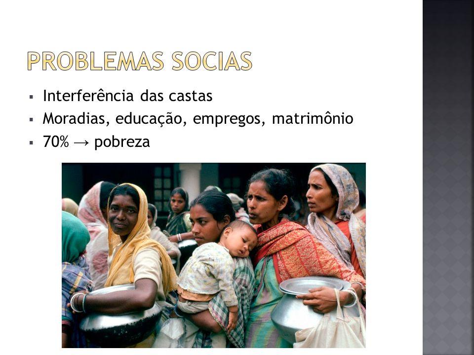 Interferência das castas Moradias, educação, empregos, matrimônio 70% pobreza