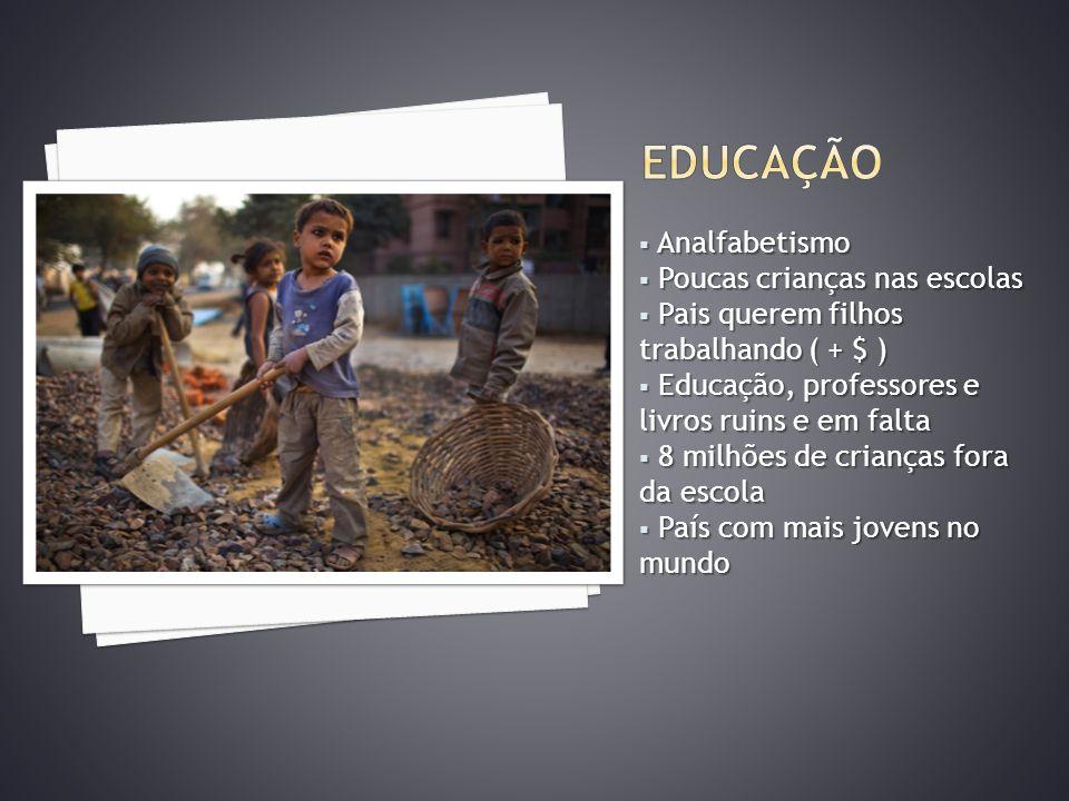Analfabetismo Analfabetismo Poucas crianças nas escolas Poucas crianças nas escolas Pais querem filhos trabalhando ( + $ ) Pais querem filhos trabalha