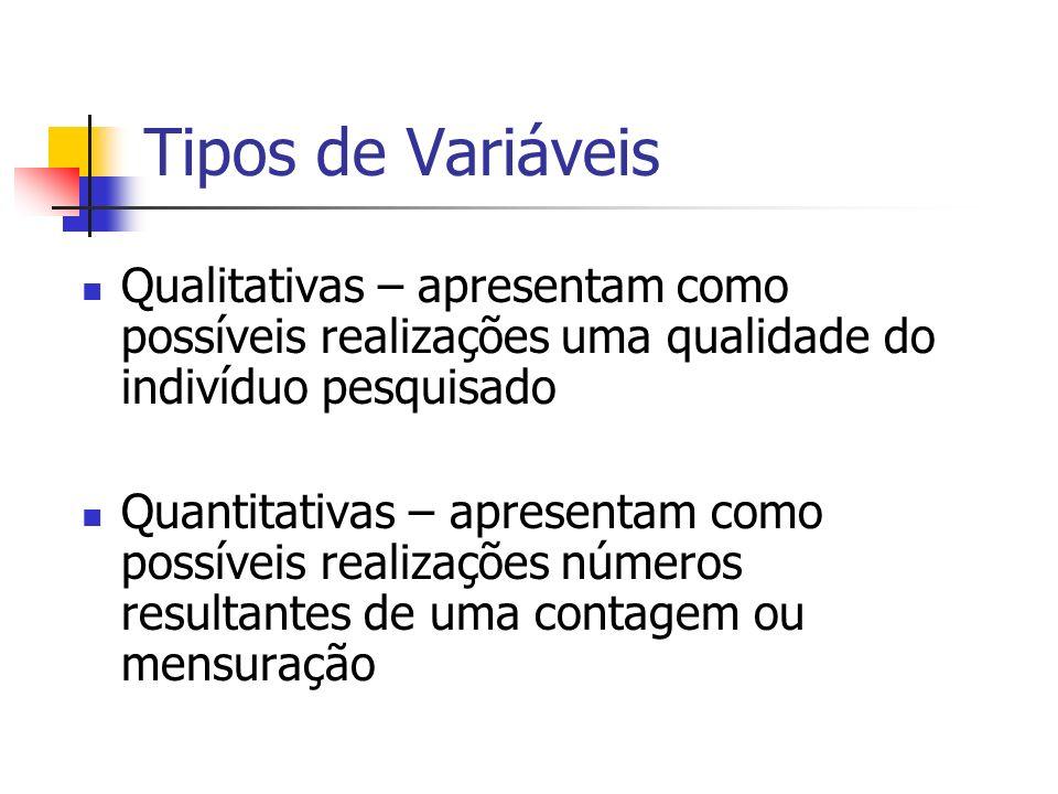 Tipos de Variáveis Qualitativas – apresentam como possíveis realizações uma qualidade do indivíduo pesquisado Quantitativas – apresentam como possívei