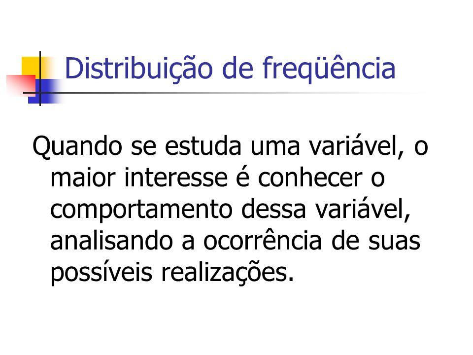 Distribuição de freqüência Quando se estuda uma variável, o maior interesse é conhecer o comportamento dessa variável, analisando a ocorrência de suas