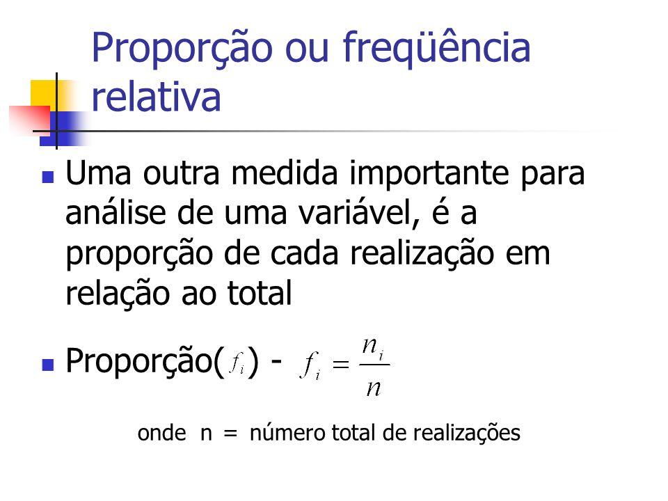 Proporção ou freqüência relativa Uma outra medida importante para análise de uma variável, é a proporção de cada realização em relação ao total Propor