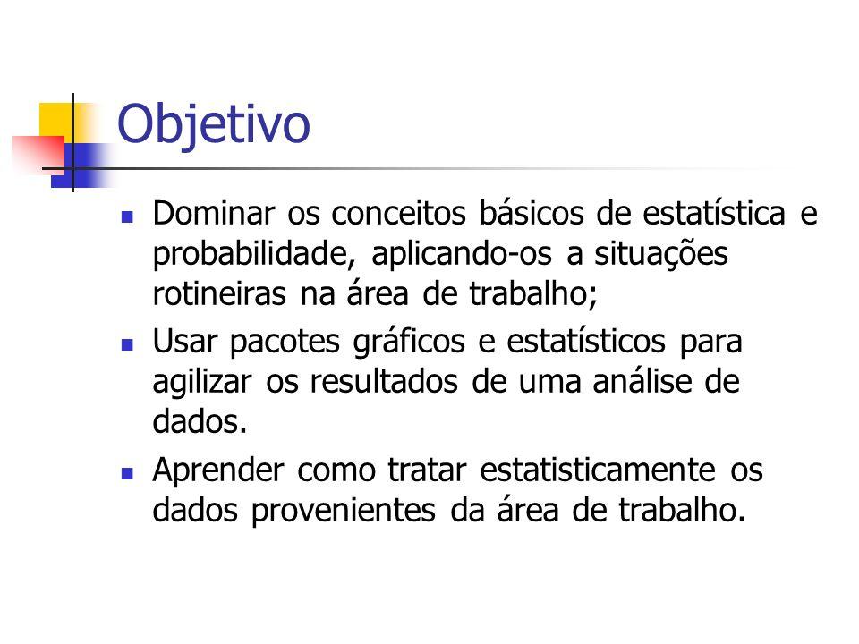 Bibliografia Magalhães, M.N. de; Lima, A. C. P., Noções de Probabilidade e Estatística, ed.