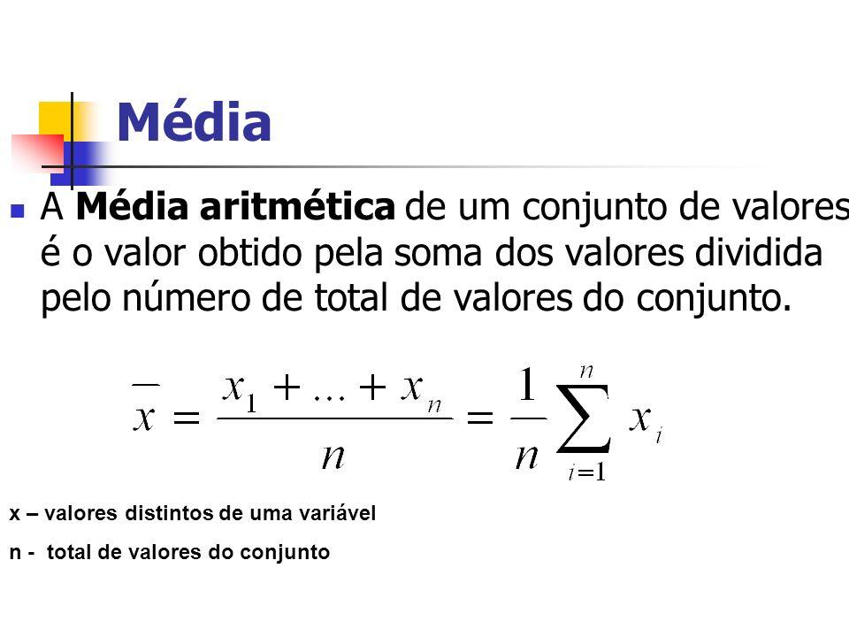 Média A Média aritmética de um conjunto de valores é o valor obtido pela soma dos valores dividida pelo número de total de valores do conjunto. x – va