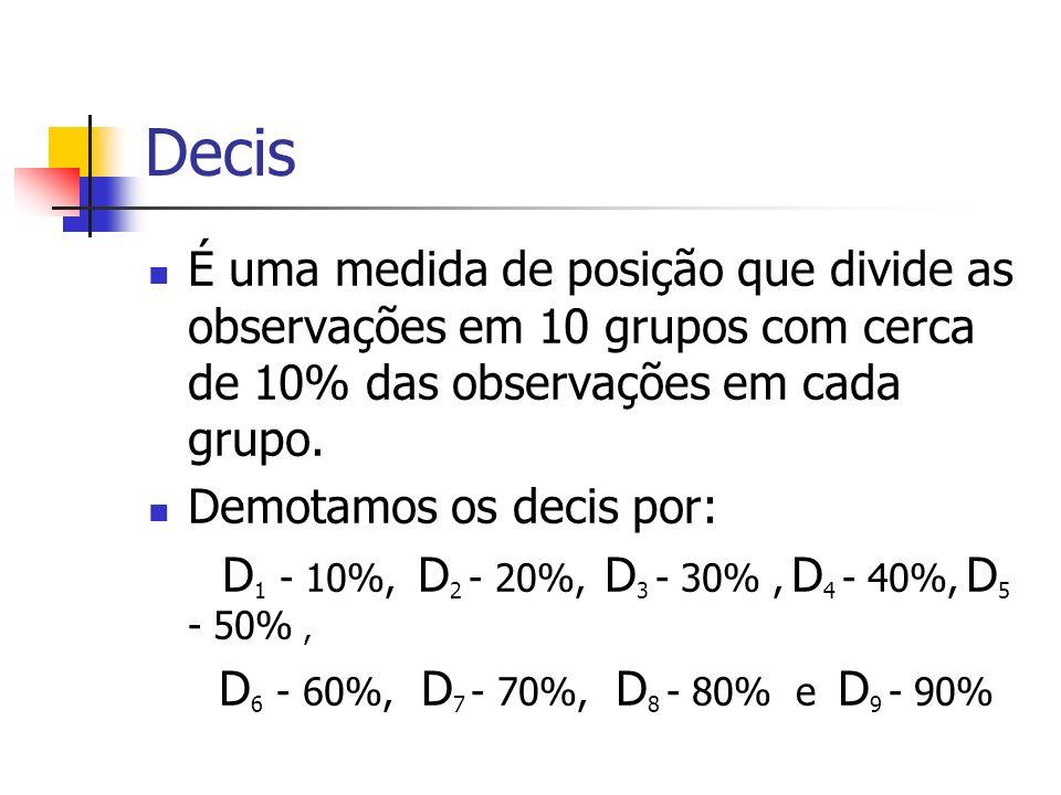 Decis É uma medida de posição que divide as observações em 10 grupos com cerca de 10% das observações em cada grupo. Demotamos os decis por: D 1 - 10%