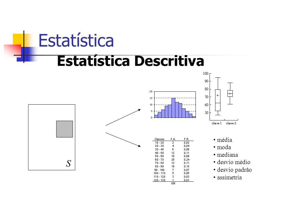 Estatística Inferência estatística é a parte da metodologia da Ciência que tem por objetivo a coleta, redução, análise e modelagem dos dados, a partir do que, finalmente, faz-se a inferência para uma população da qual os dados foram obtidos.
