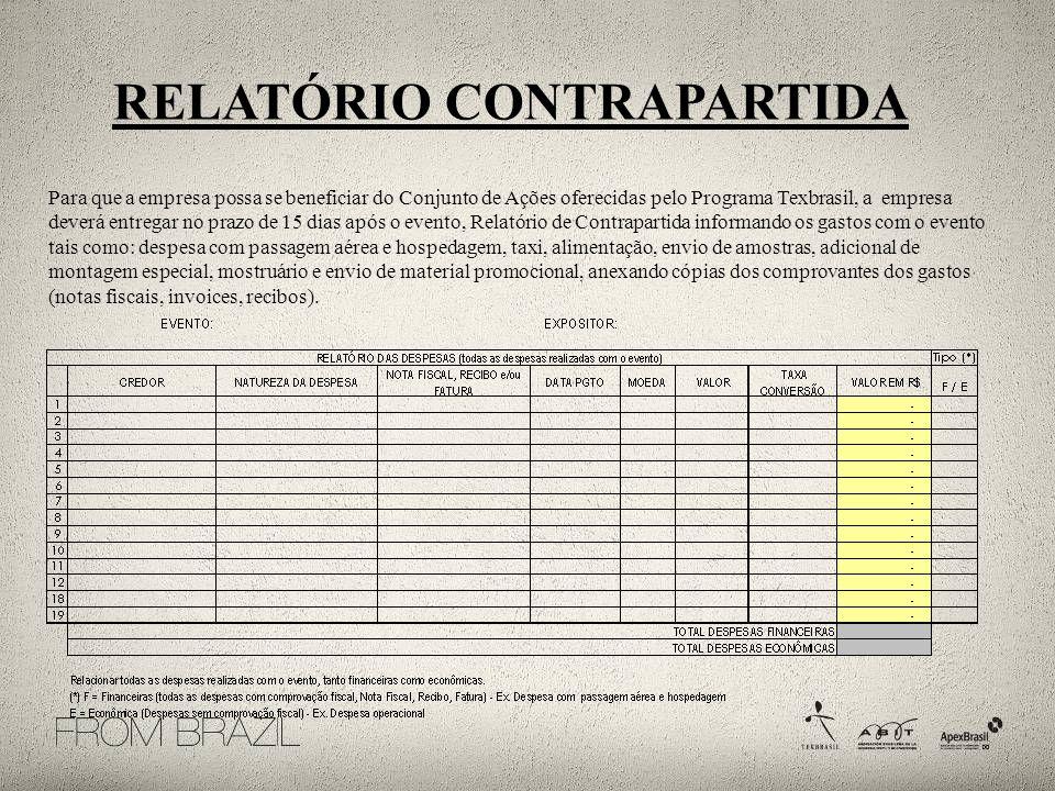 RELATÓRIO CONTRAPARTIDA Para que a empresa possa se beneficiar do Conjunto de Ações oferecidas pelo Programa Texbrasil, a empresa deverá entregar no p