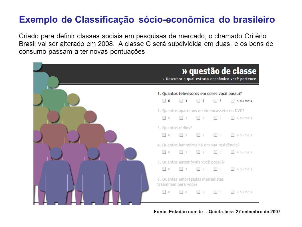 Exemplo de Classificação sócio-econômica do brasileiro Criado para definir classes sociais em pesquisas de mercado, o chamado Critério Brasil vai ser