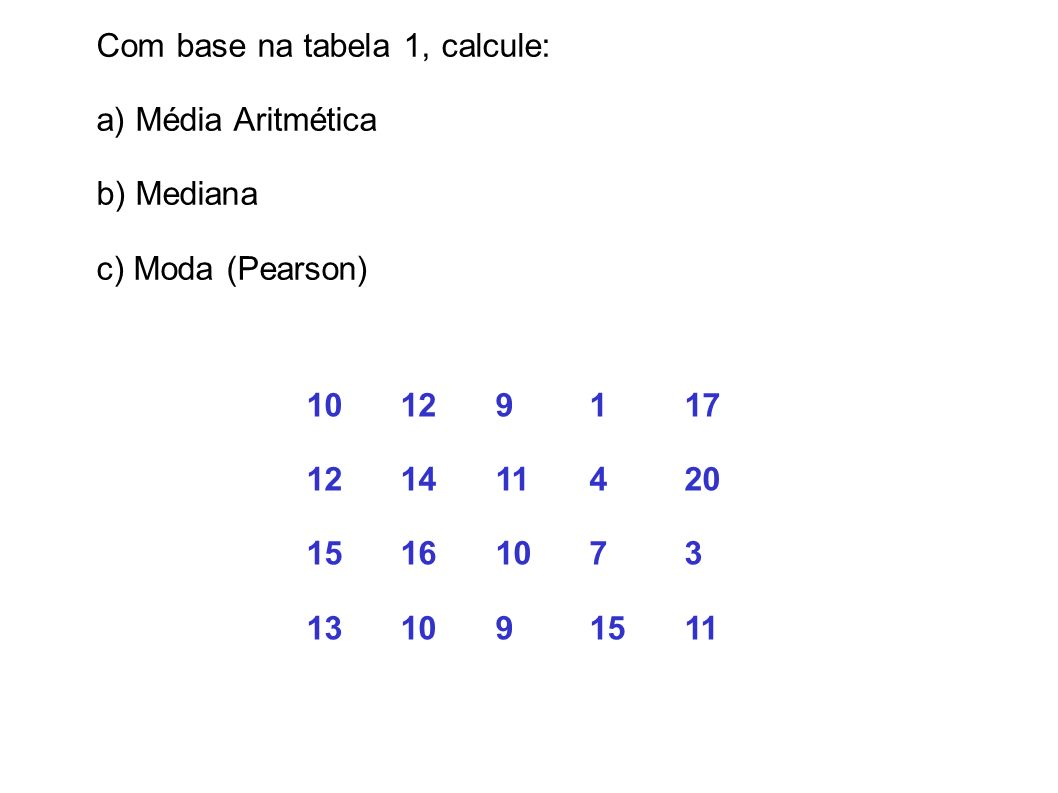 10 12 9 1 17 1214 11 4 20 15 16 10 7 3 13 10 9 15 11 Com base na tabela 1, calcule: a) Média Aritmética b) Mediana c) Moda (Pearson)