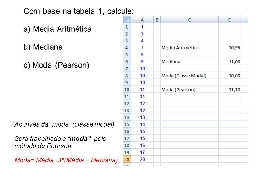Com base na tabela 1, calcule: a) Média Aritmética b) Mediana c) Moda (Pearson) Ao invés da moda (classe modal) Será trabalhado a moda pelo método de