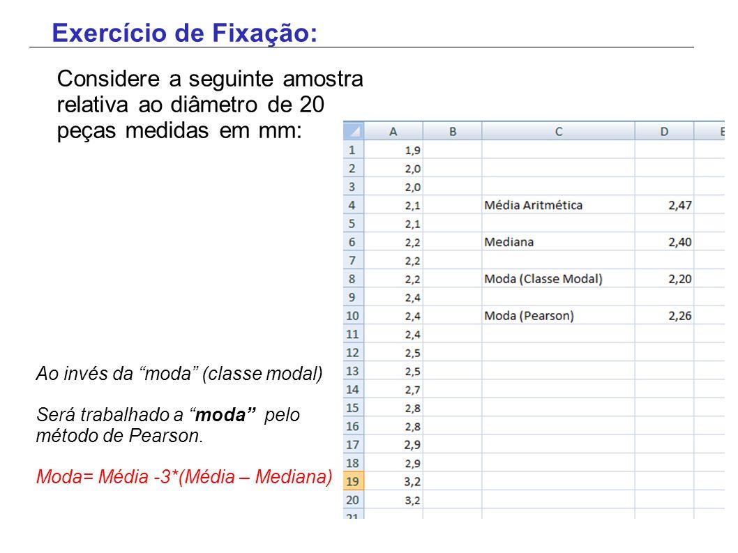 Considere a seguinte amostra relativa ao diâmetro de 20 peças medidas em mm: Ao invés da moda (classe modal) Será trabalhado a moda pelo método de Pea