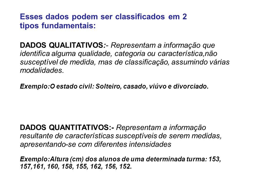 DADOS QUALITATIVOS:- Representam a informação que identifica alguma qualidade, categoria ou característica,não susceptível de medida, mas de classific