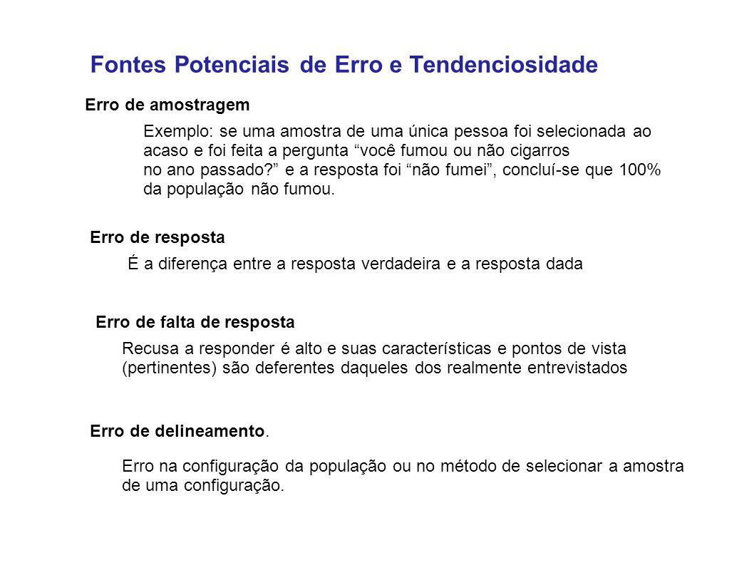 Erro na configuração da população ou no método de selecionar a amostra de uma configuração. Fontes Potenciais de Erro e Tendenciosidade Erro de deline