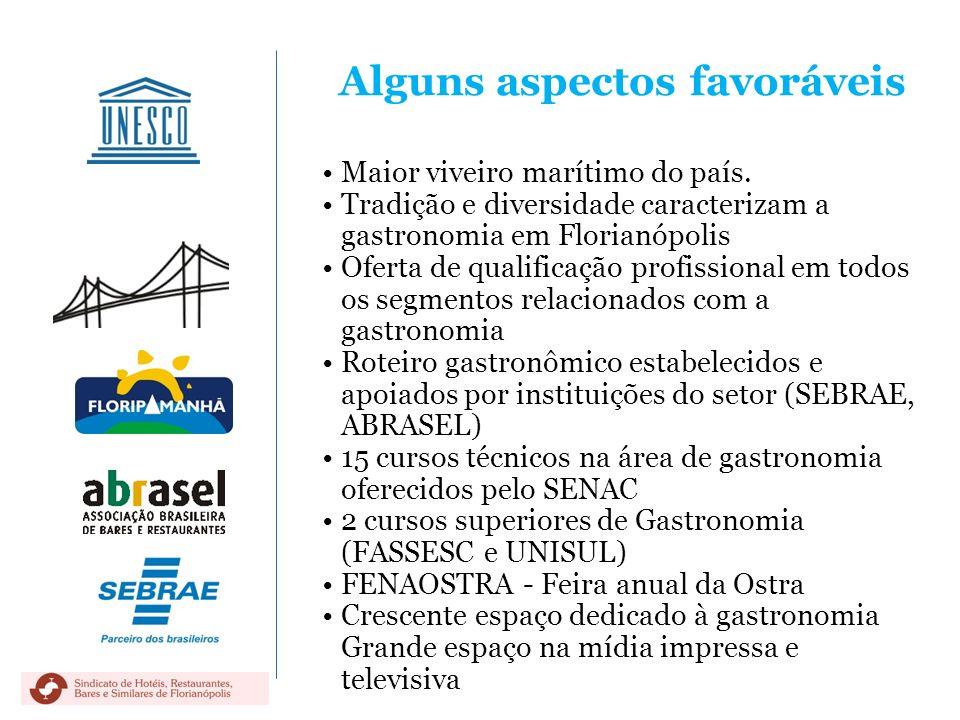 Maior viveiro marítimo do país. Tradição e diversidade caracterizam a gastronomia em Florianópolis Oferta de qualificação profissional em todos os seg