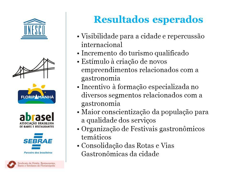 Resultados esperados Visibilidade para a cidade e repercussão internacional Incremento do turismo qualificado Estímulo à criação de novos empreendimen