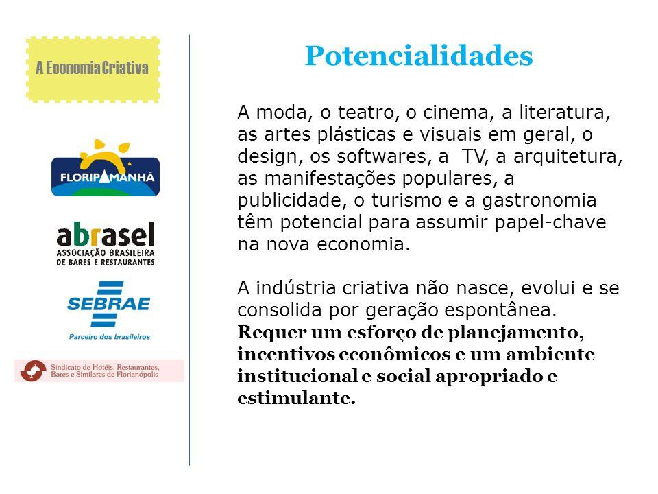 A moda, o teatro, o cinema, a literatura, as artes plásticas e visuais em geral, o design, os softwares, a TV, a arquitetura, as manifestações popular