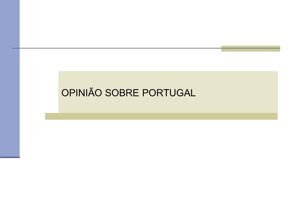 OPINIÃO SOBRE PORTUGAL