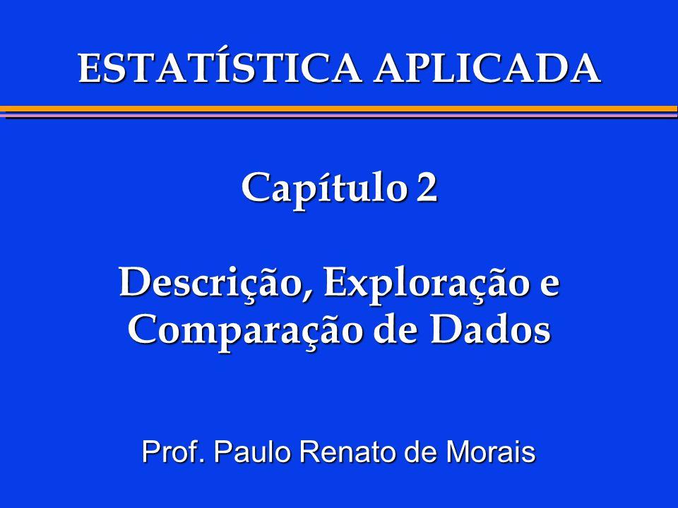 Quartis 1.Medida de tendência não-central 2.Divide dados ordenados em 4 partes 3.Posição do i-ésimo quartil 25%25%25%25% Q1Q1Q1Q1 Q2Q2Q2Q2 Q3Q3Q3Q3 Posição Posição de de Q i(n i 1) 4