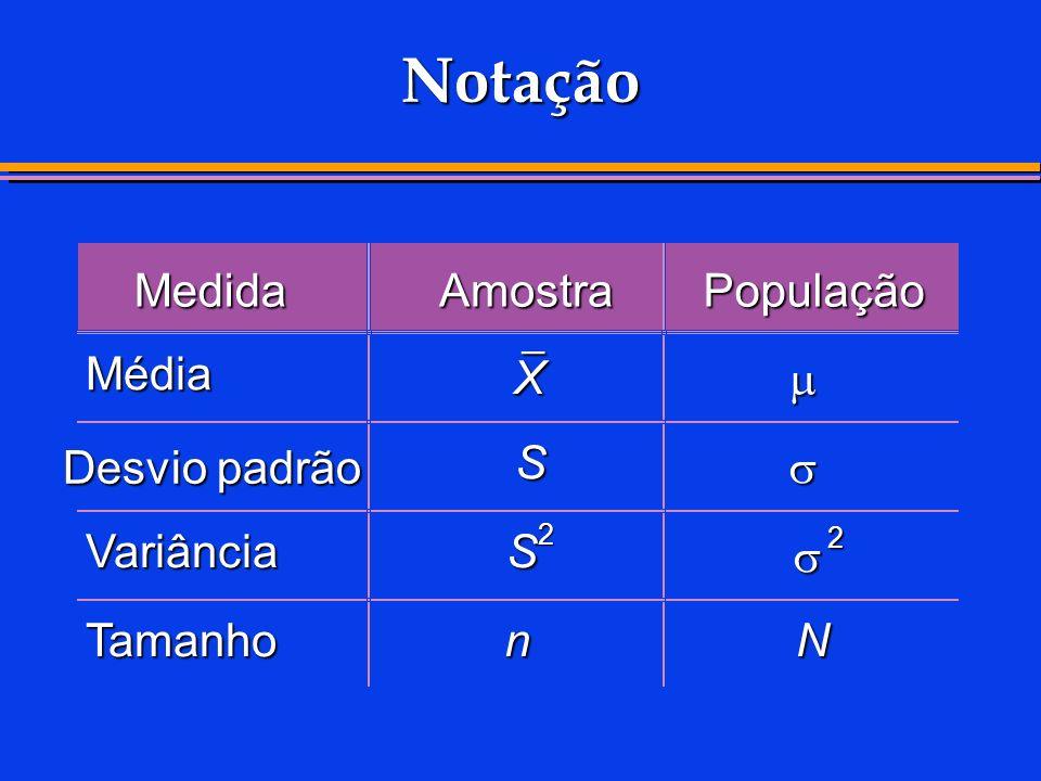 Notação MedidaAmostraPopulação Média X Desvio padrão S Variância S 2 2 TamanhonN
