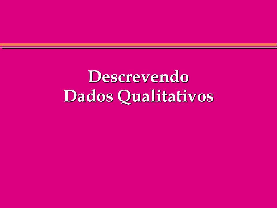 Descrevendo Dados Qualitativos