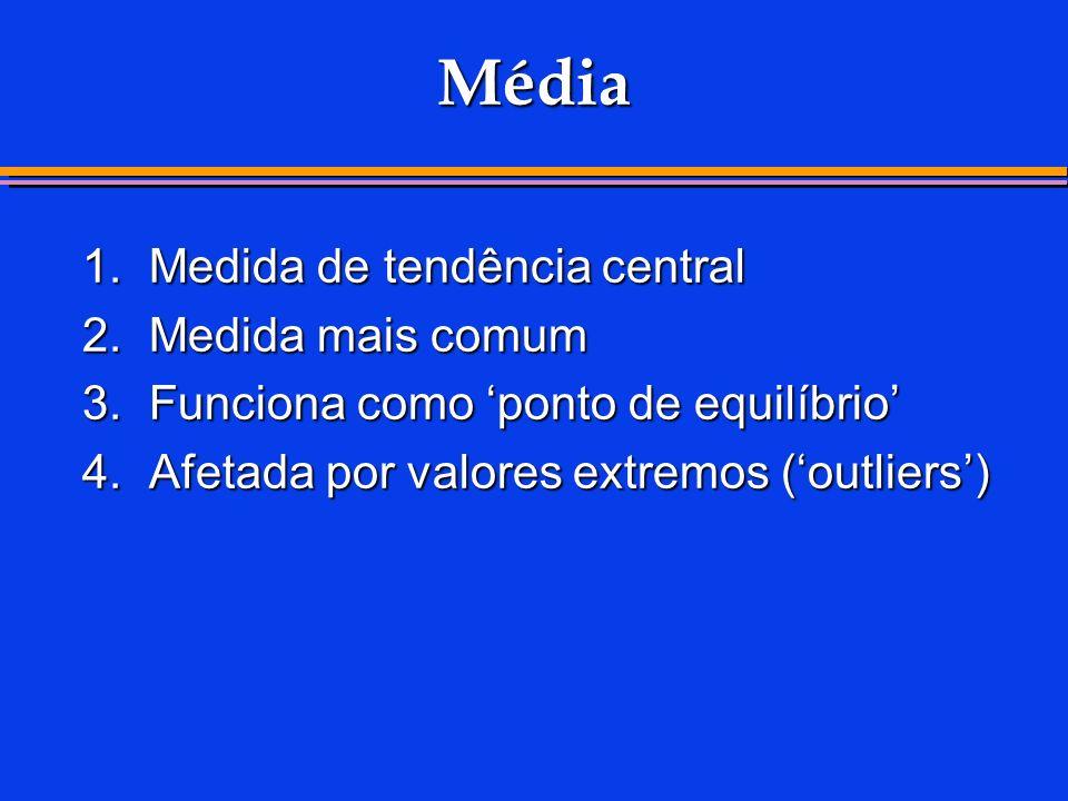 Média 1.Medida de tendência central 2.Medida mais comum 3.Funciona como ponto de equilíbrio 4.Afetada por valores extremos (outliers)