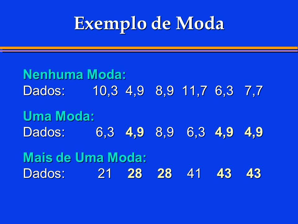 Exemplo de Moda Nenhuma Moda: Dados:10,34,98,911,76,37,7 Uma Moda: Dados:6,34,98,9 6,3 4,94,9 Mais de Uma Moda: Dados:212828414343