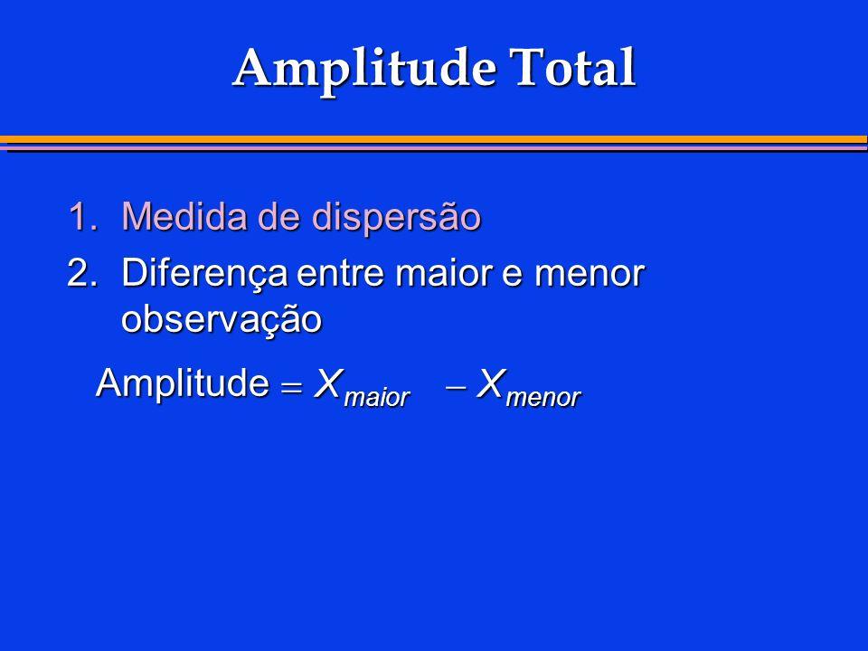 Amplitude Total 1.Medida de dispersão 2.Diferença entre maior e menor observação Amplitude XX maiormenor