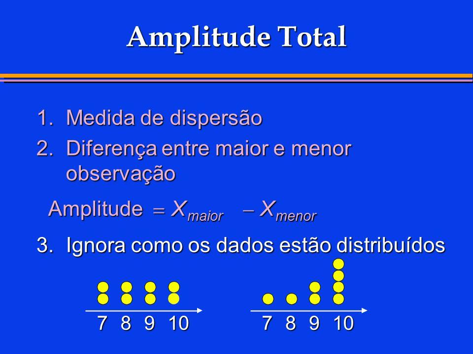 Amplitude Total 1.Medida de dispersão 2.Diferença entre maior e menor observação 3.Ignora como os dados estão distribuídos AmplitudeXX maiormenor 7891