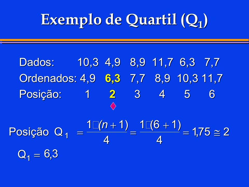 Exemplo de Quartil (Q 1 ) Dados:10,34,98,911,76,37,7 Ordenados:4,96,37,78,910,311,7 Posição:123456 Posição Q Q 1 11) 4 1(61) 4 1752 63 1 (n,,