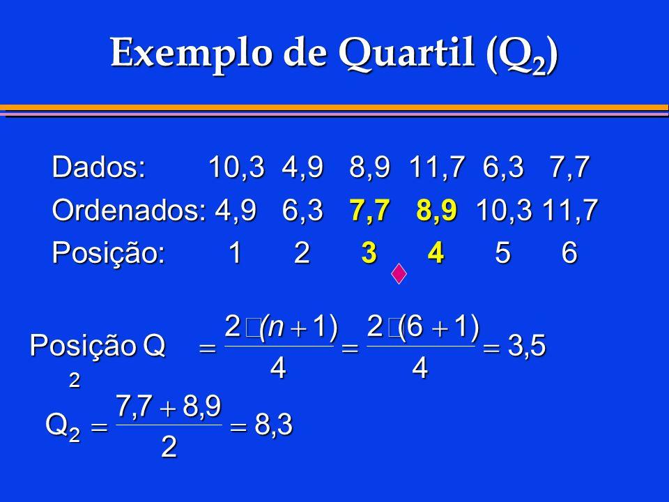 Exemplo de Quartil (Q 2 ) Dados:10,34,98,911,76,37,7 Ordenados:4,96,37,78,910,311,7 Posição:123456 Posição Q Q 2 21) 4 2(61) 4 35 7789 2 83 2 (n,,,,