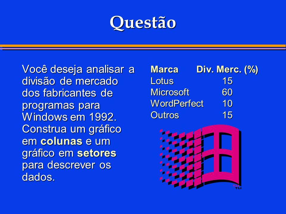 Questão Você deseja analisar a divisão de mercado dos fabricantes de programas para Windows em 1992. Construa um gráfico em colunas e um gráfico em se