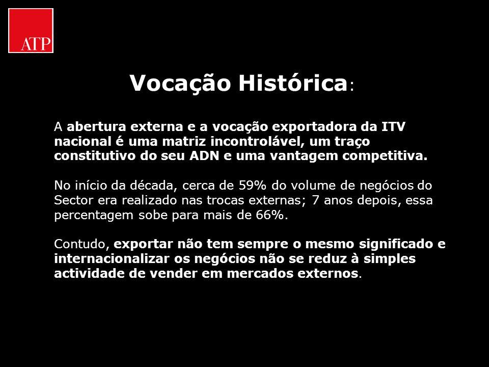 Vocação Histórica : A abertura externa e a vocação exportadora da ITV nacional é uma matriz incontrolável, um traço constitutivo do seu ADN e uma vant