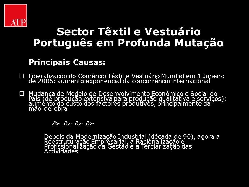 Sector Têxtil e Vestuário Português em Profunda Mutação Principais Causas: Liberalização do Comércio Têxtil e Vestuário Mundial em 1 Janeiro de 2005: