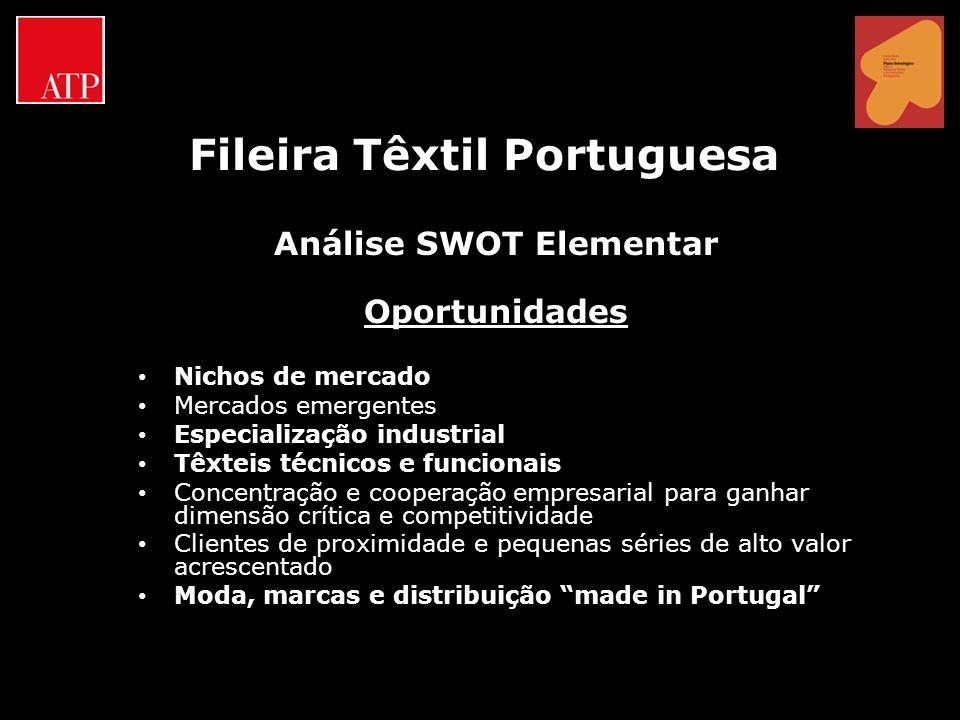 Análise SWOT Elementar Oportunidades Nichos de mercado Mercados emergentes Especialização industrial Têxteis técnicos e funcionais Concentração e coop