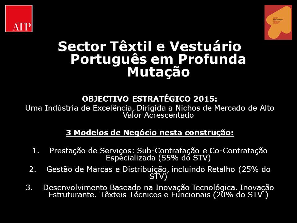 Sector Têxtil e Vestuário Português em Profunda Mutação OBJECTIVO ESTRATÉGICO 2015: Uma Indústria de Excelência, Dirigida a Nichos de Mercado de Alto