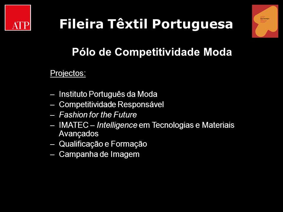 Pólo de Competitividade Moda Projectos: –Instituto Português da Moda –Competitividade Responsável –Fashion for the Future –IMATEC – Intelligence em Te