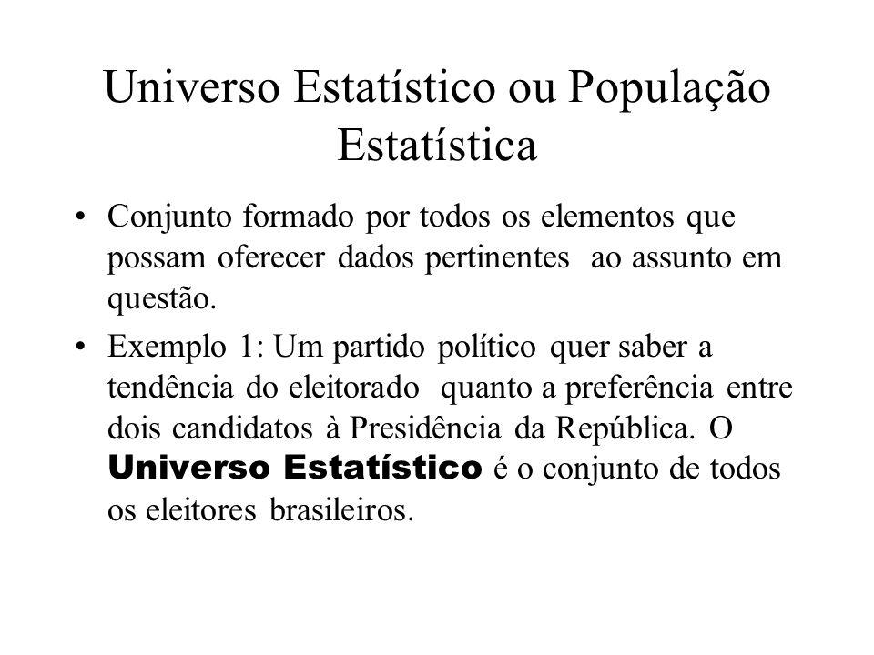 Universo Estatístico ou População Estatística Conjunto formado por todos os elementos que possam oferecer dados pertinentes ao assunto em questão.
