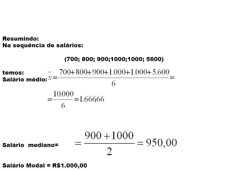 MODA Definição: Em uma amostra cujas freqüências dos elementos não são todas iguais, chama-se moda, que se indica por, todo elemento de maior freqüênc