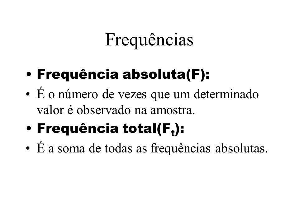 Frequências Frequência absoluta(F): É o número de vezes que um determinado valor é observado na amostra.