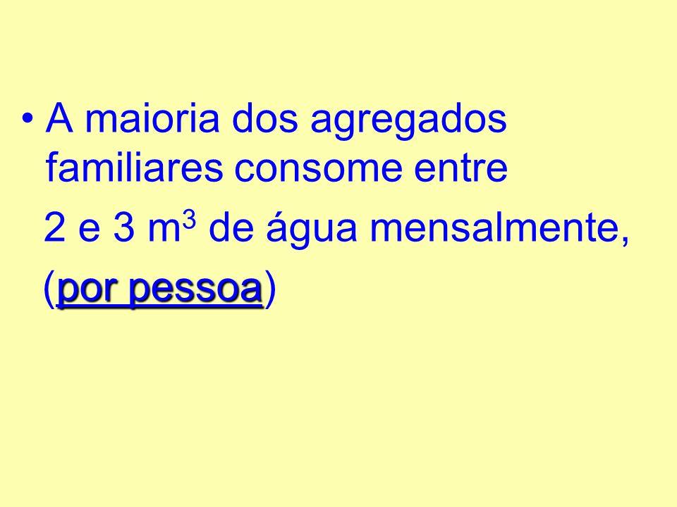 b) Por pessoa do agregado familiar Consumo de água mensal ( m 3 ), por pessoa e por agregado familiar Frequência absolutaFrequência relativa [ 1 ; 2 [2 6.1% [ 2 ; 3 [14 42.4% [ 3 ; 4 [7 21.2% [ 4 ; 5 [6 18.2% [ 5 ; 6 [1 3.0% [ 6 ; 7 [3 9.1% Total33 100.0%