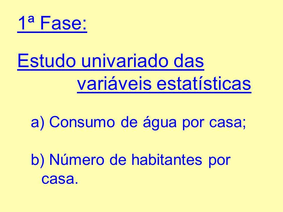 Estudo Estatístico em duas fases: