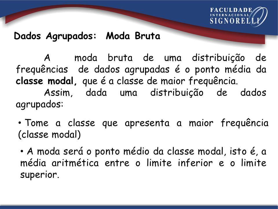 Dados Agrupados: Moda Bruta A moda bruta de uma distribuição de frequências de dados agrupadas é o ponto média da classe modal, que é a classe de maior frequência.